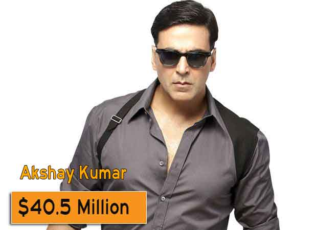 Top 10 Highest Paid Actors of the World in Hindi